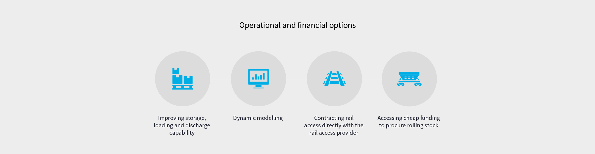 Operational and financial freight options